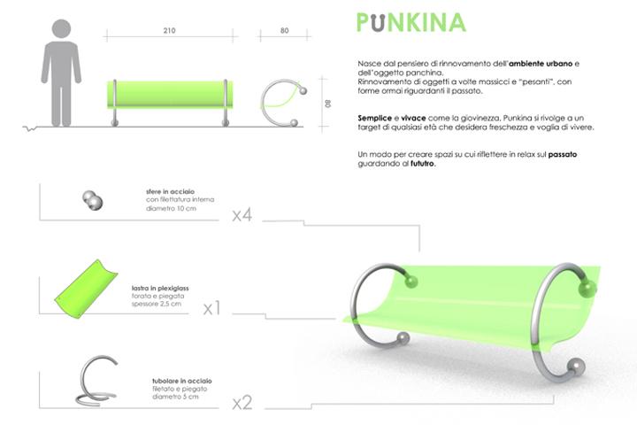 specifiche tecniche progetto Punkina